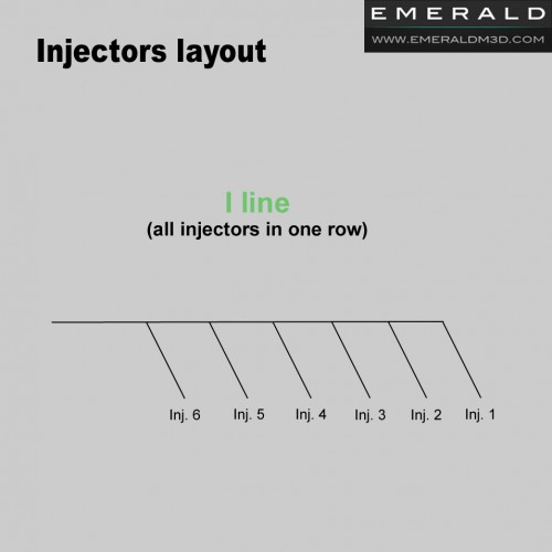 i_line_injectors_layout_for_emerald_generic_6_cylinder_harness_loom__2 full generic wiring loom (harness) for emerald ecu 6 cylinder emerald ecu wiring diagram at panicattacktreatment.co
