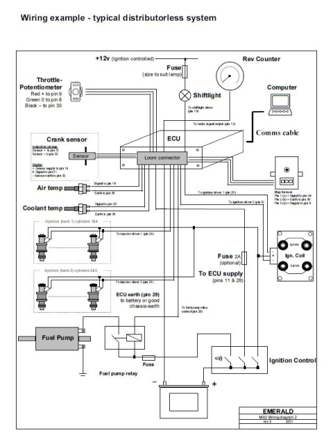 Outstanding Emerald Ecu Wiring Diagram Basic Electronics Wiring Diagram Wiring 101 Cranwise Assnl