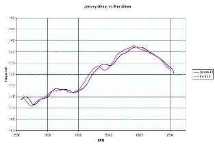 Jenvey 40 vs Emr 40